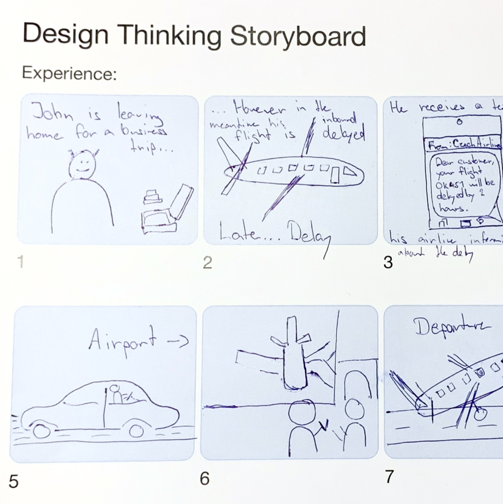 design thinking proces - storyboard